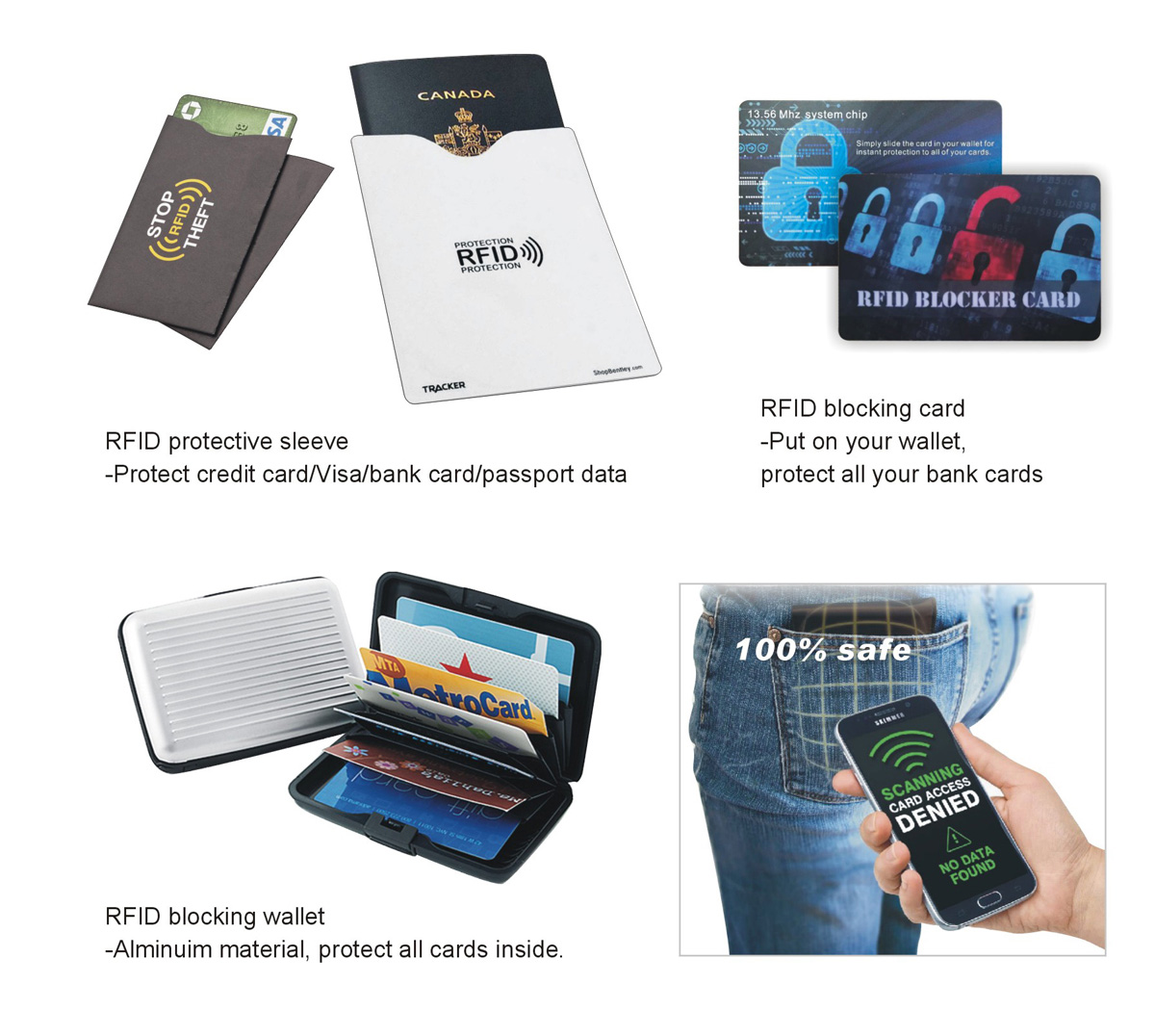 RFID-blocking-product